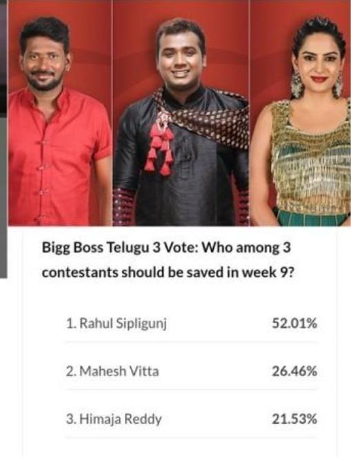 Bigg Boss3 Telugu Voting Result